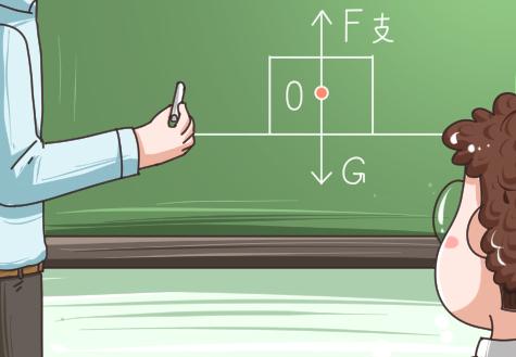 物理中的二力平衡