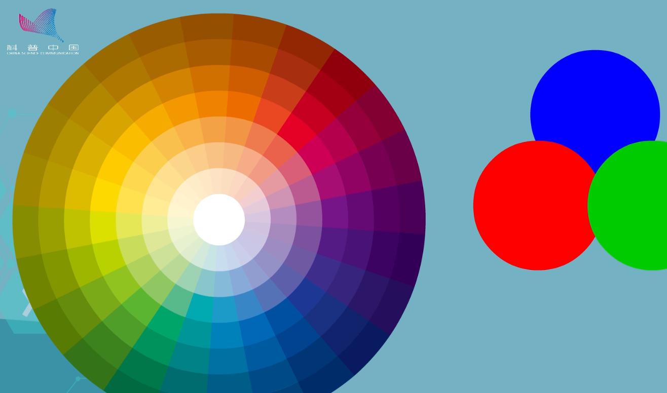 眼睛如何分辨顏色?